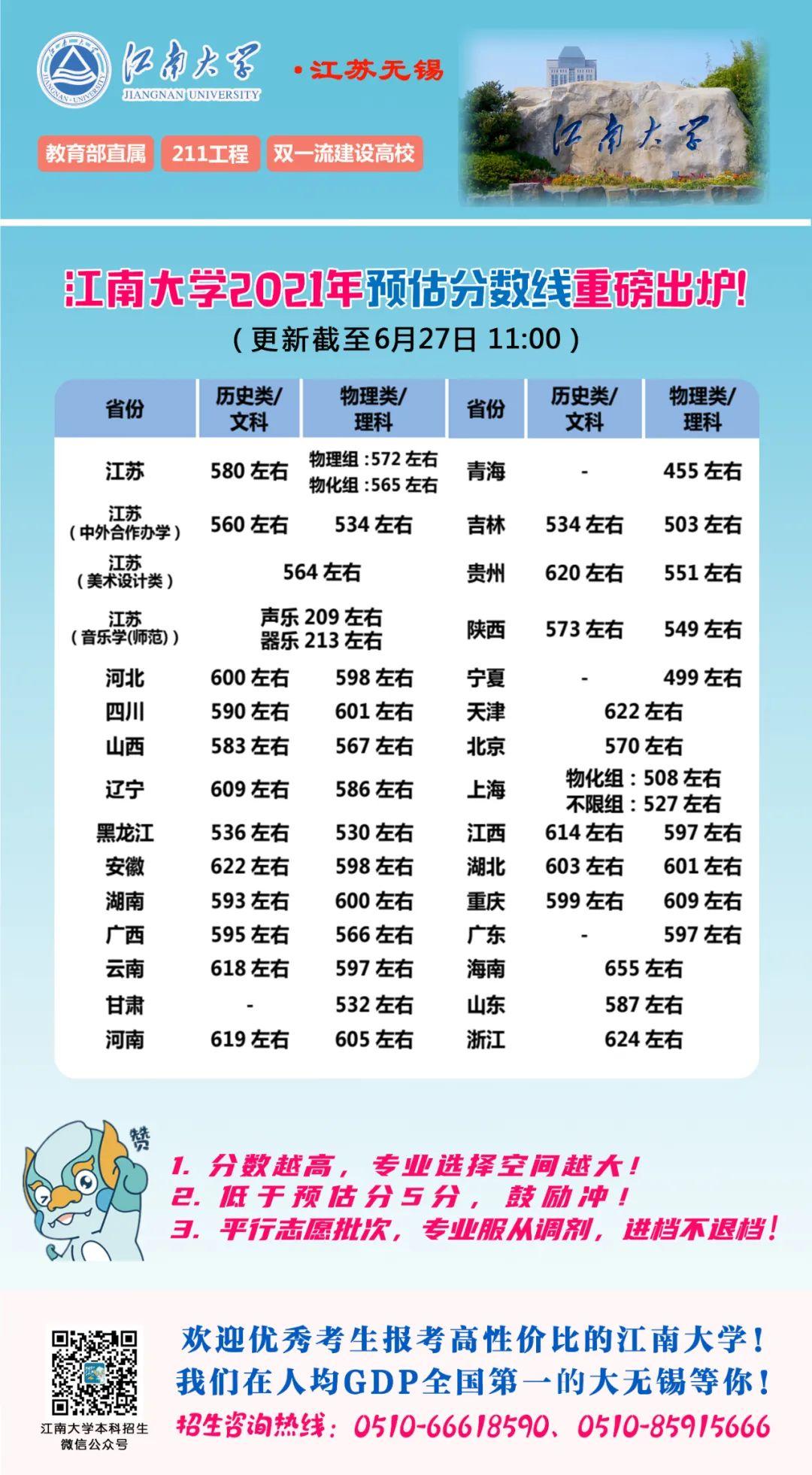 最新!江南大学2021年预估分数线发布,欢迎报考!
