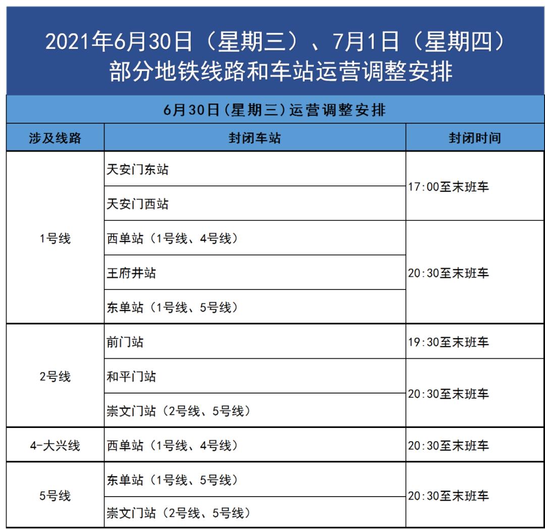 部分线路停运!快看6月30日、7月1日北京地铁出行提示