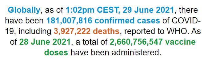 世卫组织:全球新冠肺炎确诊病例超过1.810亿例