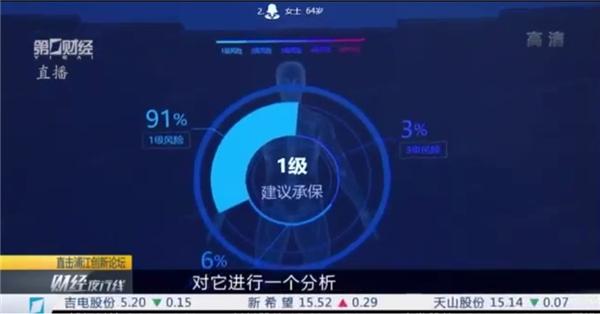 浦江创新论坛在沪举行,善诊创始人吴竑兴接受第一财经电视台采访