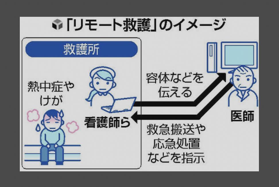"""日媒:东京都考虑为奥运观众引进""""在线救护""""措施"""