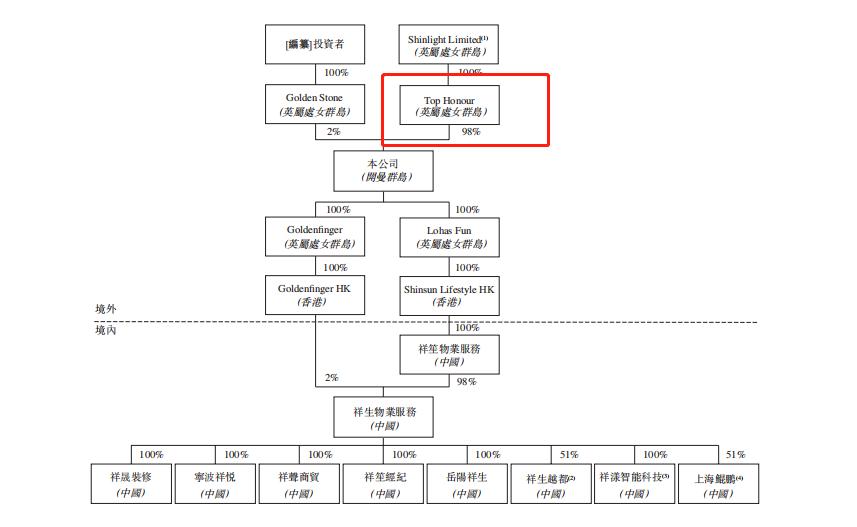 """90后""""地产二代""""陈雪宜能接好祥生活服务的班吗?"""