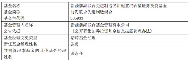 前海联合先进制造混合发布公告 增聘张勇为基金经理