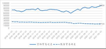 王晋斌:或许不久,美国又会来重点关注贸易赤字问题