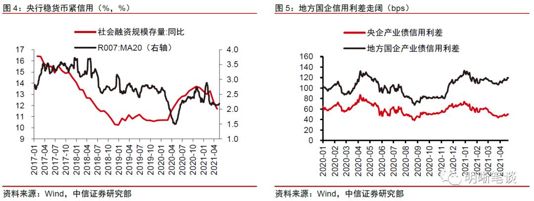 中信证券明明:如何看待本轮利率下行与经济的分歧?