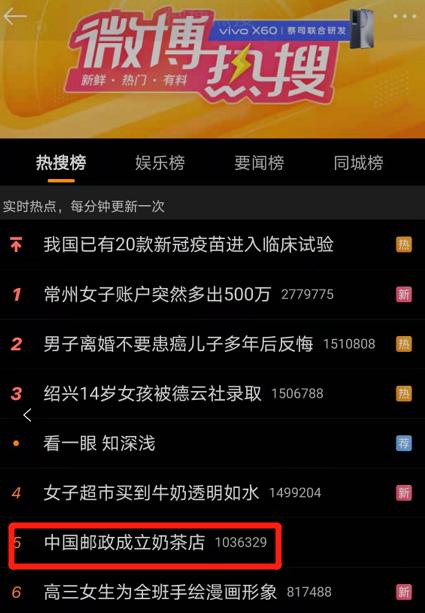杏悦:冲上热搜中国邮政也开奶茶杏悦店图片