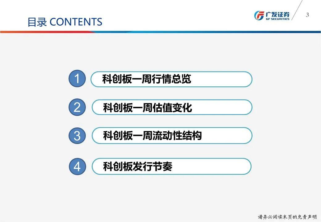 【广发策略 科创板】科创创业50指数投资策略