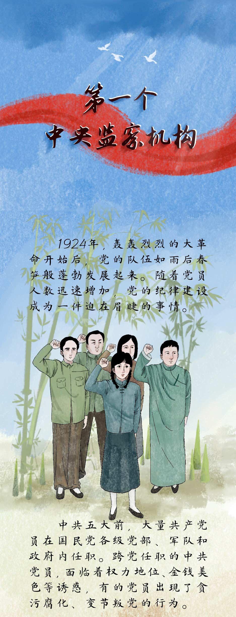 杏悦,故事绘|第一个中央监察机构杏悦图片