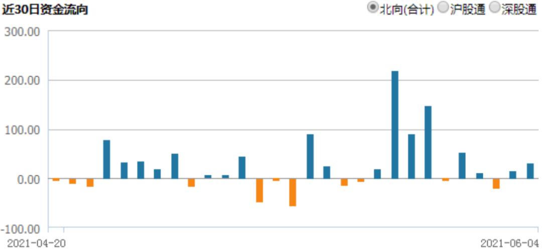 【盛·周刊】大盘绕3600点震荡 五月PPI或冲高见顶