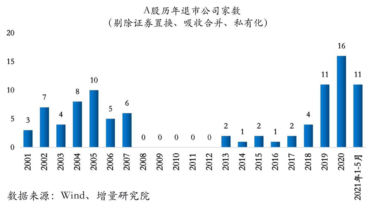 张奥平:2021年下半年中国资本市场有八大确定性趋势
