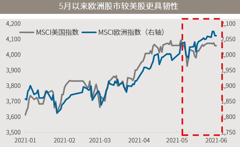 每周市场洞察:人民币升创3年新高,中国资产吸引力凸显