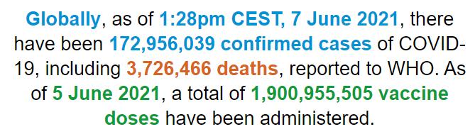 世卫组织:全球新冠肺炎确诊病例超1.729亿例