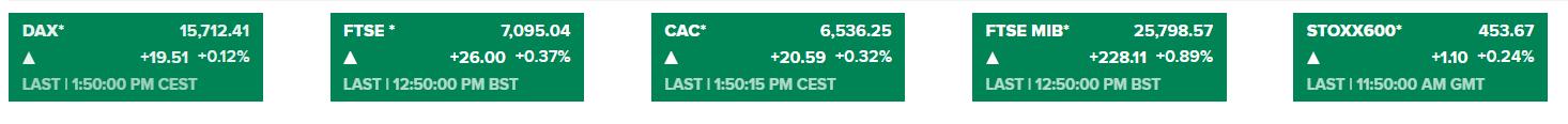 """全球市场""""暗流涌动"""":拜登今天可能会宣布重大决定"""