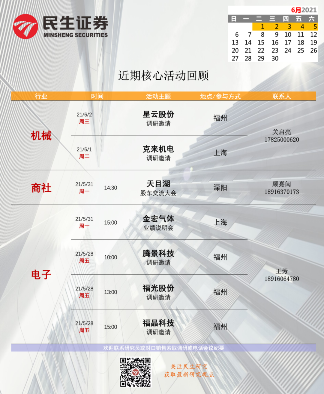 【民生证券研究院】晨会纪要20210607