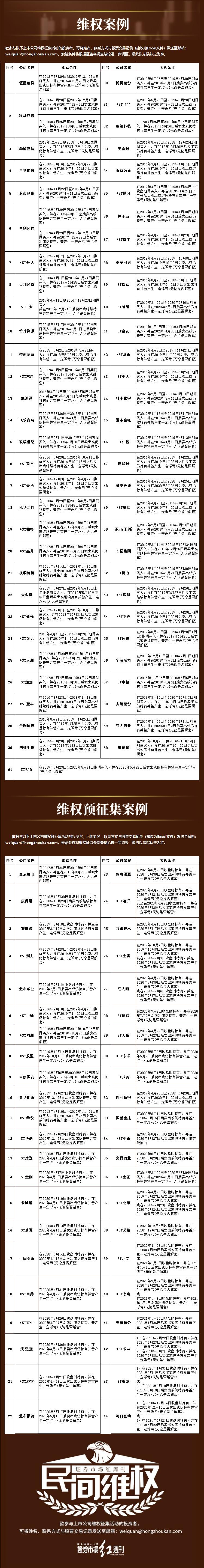 民间维权 | 风华高科虚假陈述案:6月25日开庭 此前已有判决先例