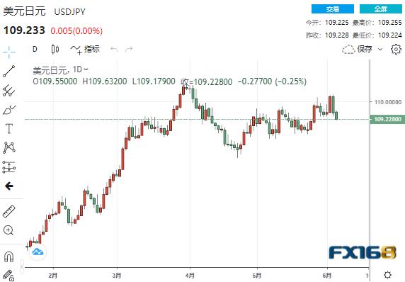 市场似乎很想做空美元?投行警告仓位过于拥挤 美元、欧元操作建议