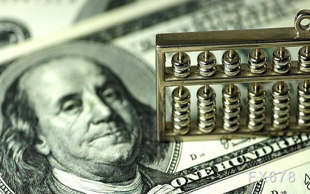 美元走势分析:指数可能迎来转机