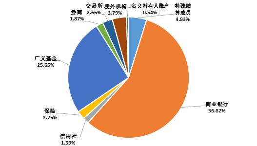 郑博说债   第5期:人民币汇率持续走升如何影响债市?