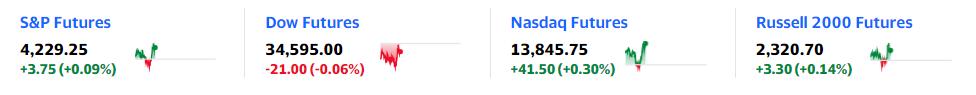 全球都在等待这份报告!市场不太可能再做空美元、黄金多头或要遭殃?