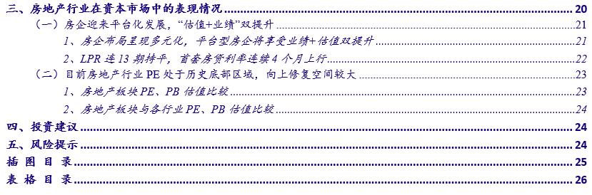 【银河地产潘玮/王秋蘅】行业动态 2021.5丨5月销售热度环比微降,首批土拍城市热度分化