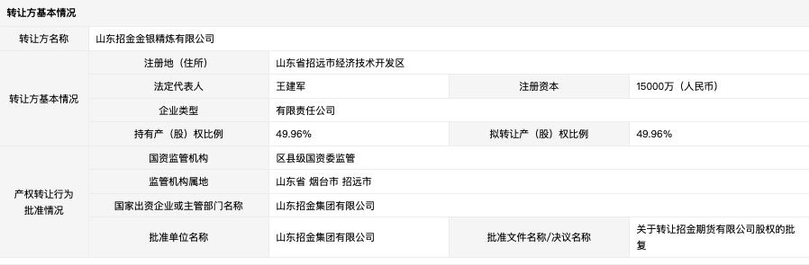 招金期货有限公司49.96%国有股权转让
