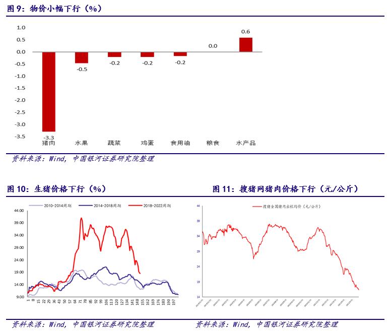 【银河宏观许冬石】宏观高频数据周报丨生产进入淡季 人民币升值引关注