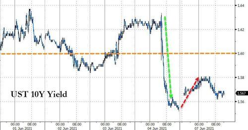 华尔街投行正酝酿债市新押注?前提是本周通胀数据不出幺蛾子