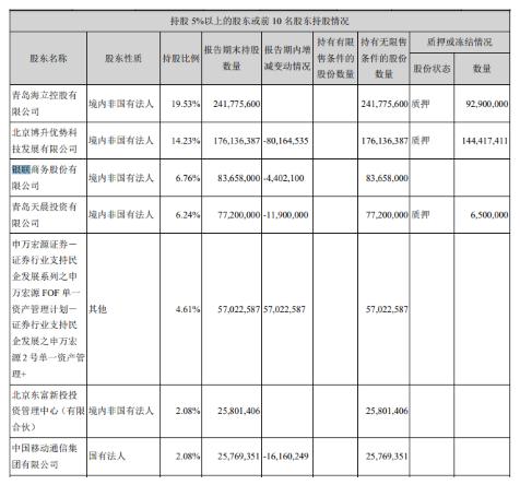 海联金汇副总裁李贲辞职 将继续担任子公司联动数科董事长