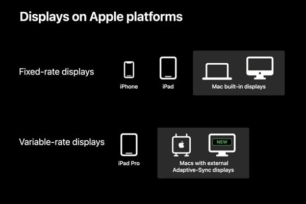 苹果藏不住了:iPhone 13最大升级稳了