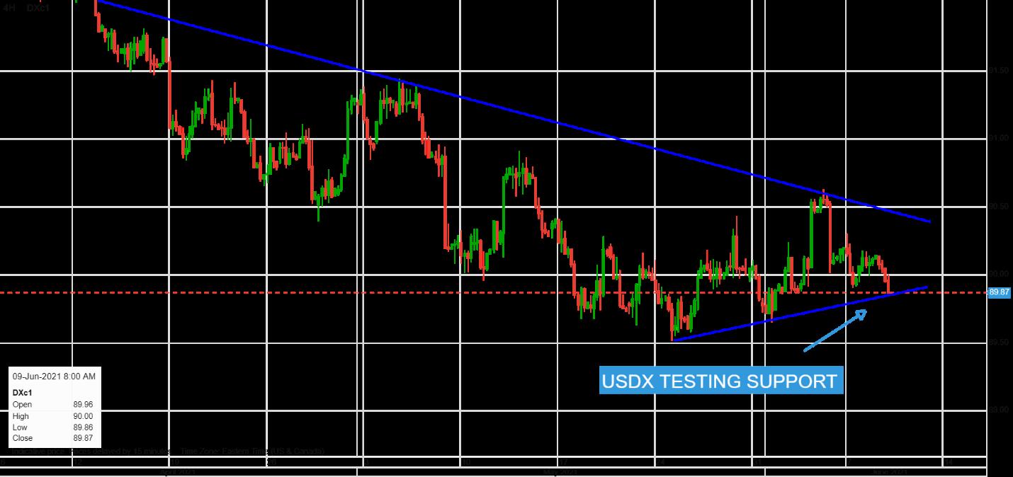 【汇市早知道】加拿大央行维稳利率 美债收益率全线下跌 眼下市场聚焦欧洲央行会议