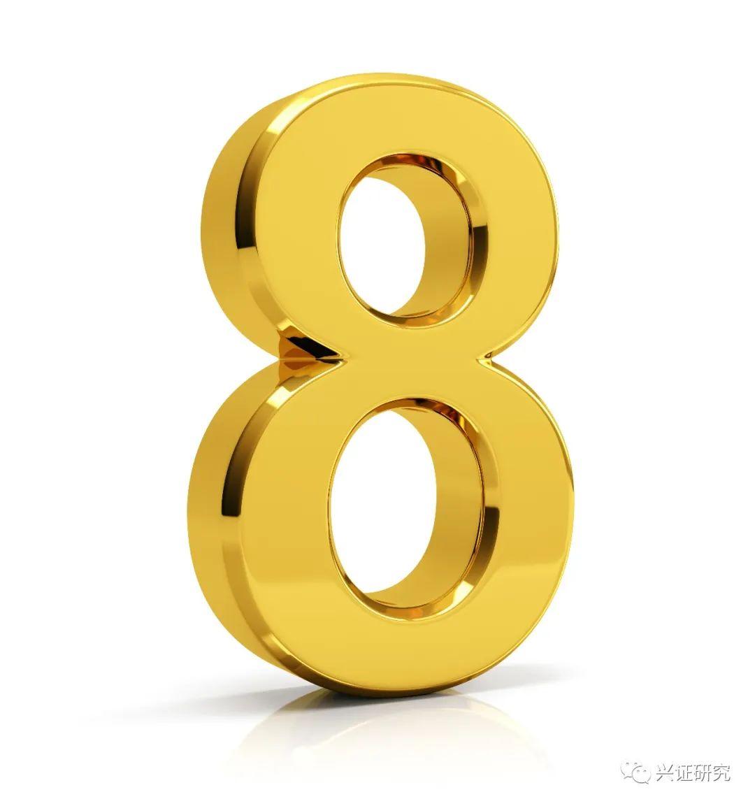 【金工于明明徐寅】水晶球上证50每日预测20210609
