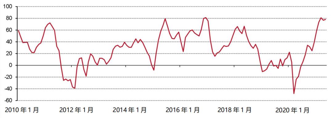 通胀担忧与日俱增 德国投资者持续密切关注黄金
