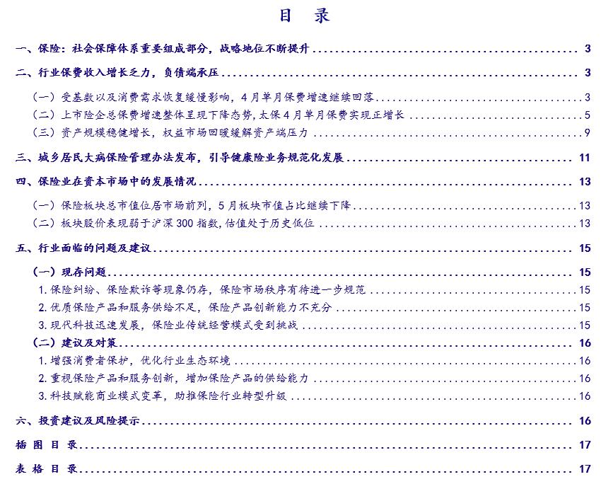【银河金融武平平】行业动态 2021.5丨保费增长乏力,负债端承压