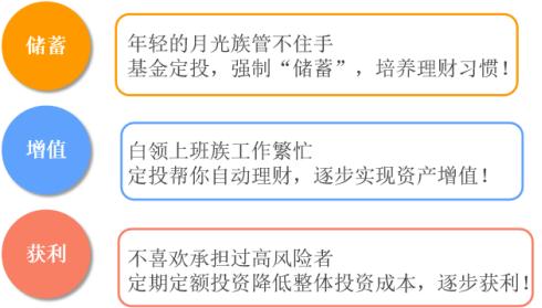 """(福利)【盛•定投】定投实力出众,投资与""""粽""""不同"""
