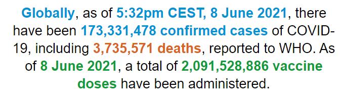 世卫组织:全球新冠肺炎确诊病例超1.7333亿例
