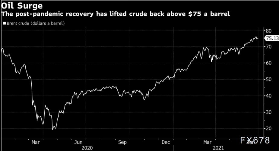 OPEC+关键会议召开在即 各方对是否继续减产意见不一