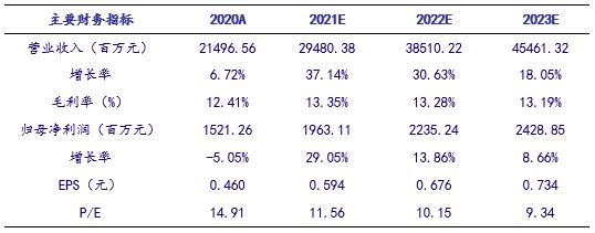 【银河交通王靖添】公司点评丨传化智联 (002010):公路港与网络货运业务融合发展,致力提升中国公路货运效率