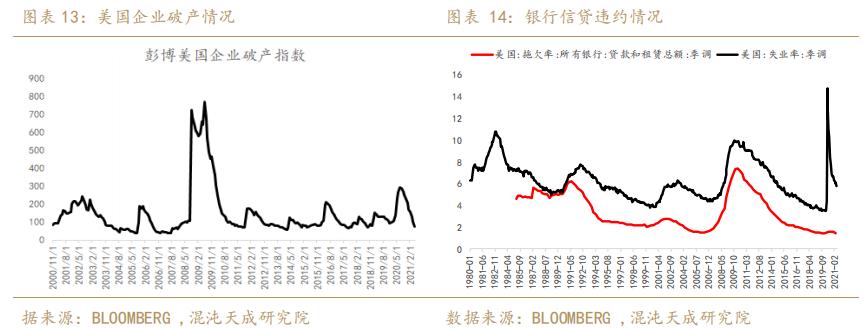 【宏观周报】贵金属:美债利率超预期下跌,拉低实际利率