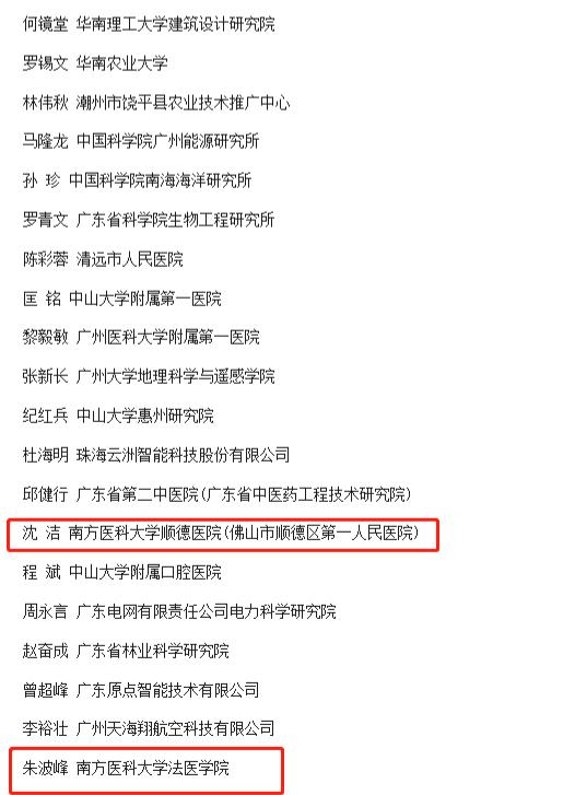 """我校2人获2021年广东""""最美科技工作者""""称号"""
