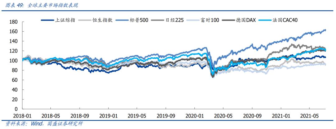 """国盛策略:降准并不改变市场整体乃至结构的主要矛盾 三条线索""""掘金""""科创板"""