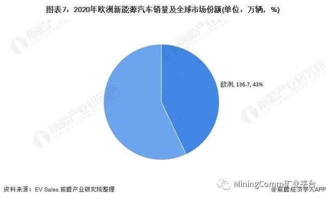 2021年锂行业景气度大好 锂电池原料供应仍紧张