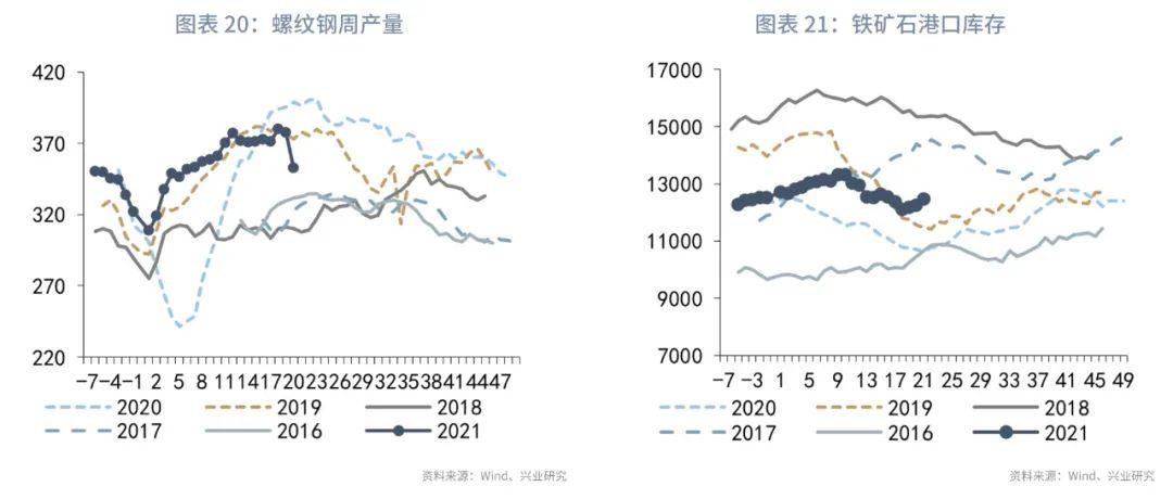 【今日推荐】供需紧张vs政治施压,油价波动加大—大宗商品市场聚焦2021年第十九期
