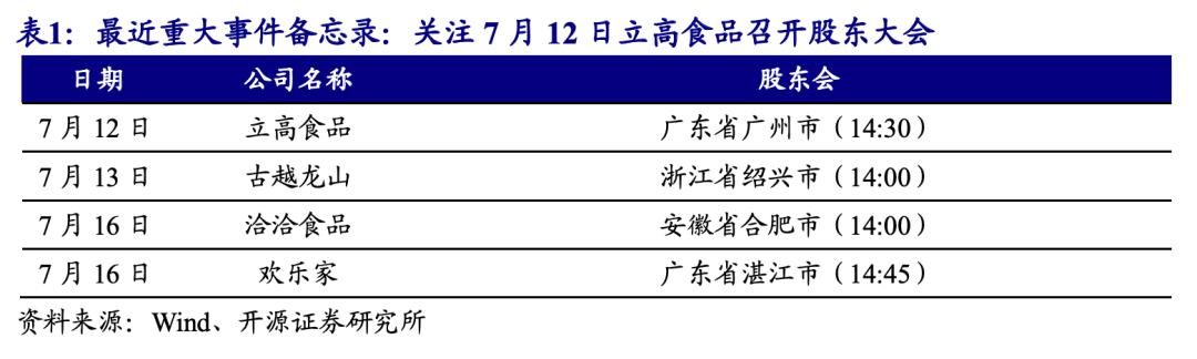 【开源食饮每日资讯0713】泸州老窖六年窖头曲柔雅(红)系列停货