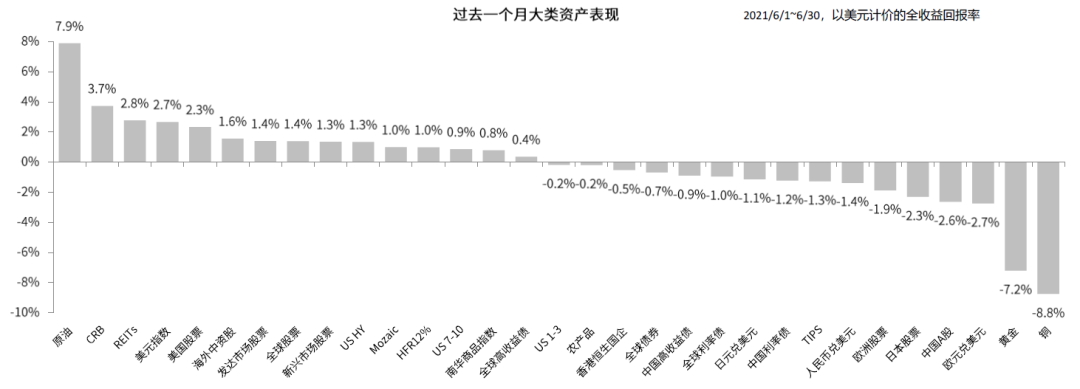 中金点睛:美债利率急跌 或许另有原因