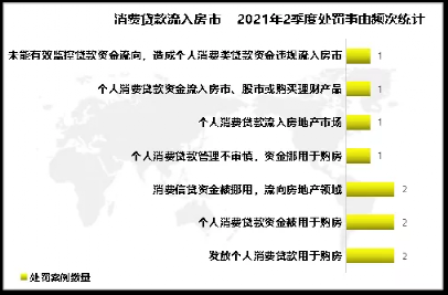 大罚单又来了!上海银保监局放大招 邮储银行、上海银行等被重罚1400多万!