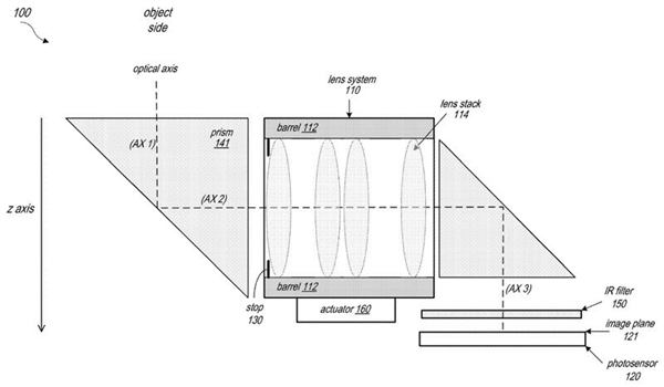 iPhone 14有望用上潜望式镜头:支持100倍变焦