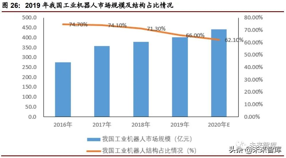机械行业下半年投资机会分析:基本面持续复苏,行业热度继续提升