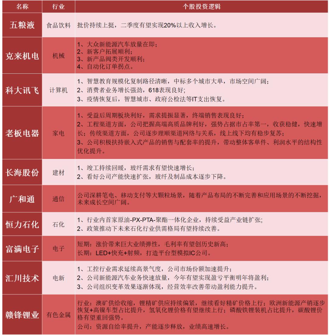 【民生证券研究院】晨会纪要20210715