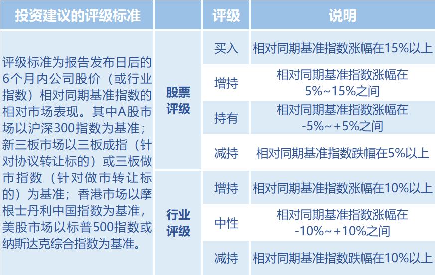 【朝闻国盛0715】美国6月CPI点评&13家公司中报一览