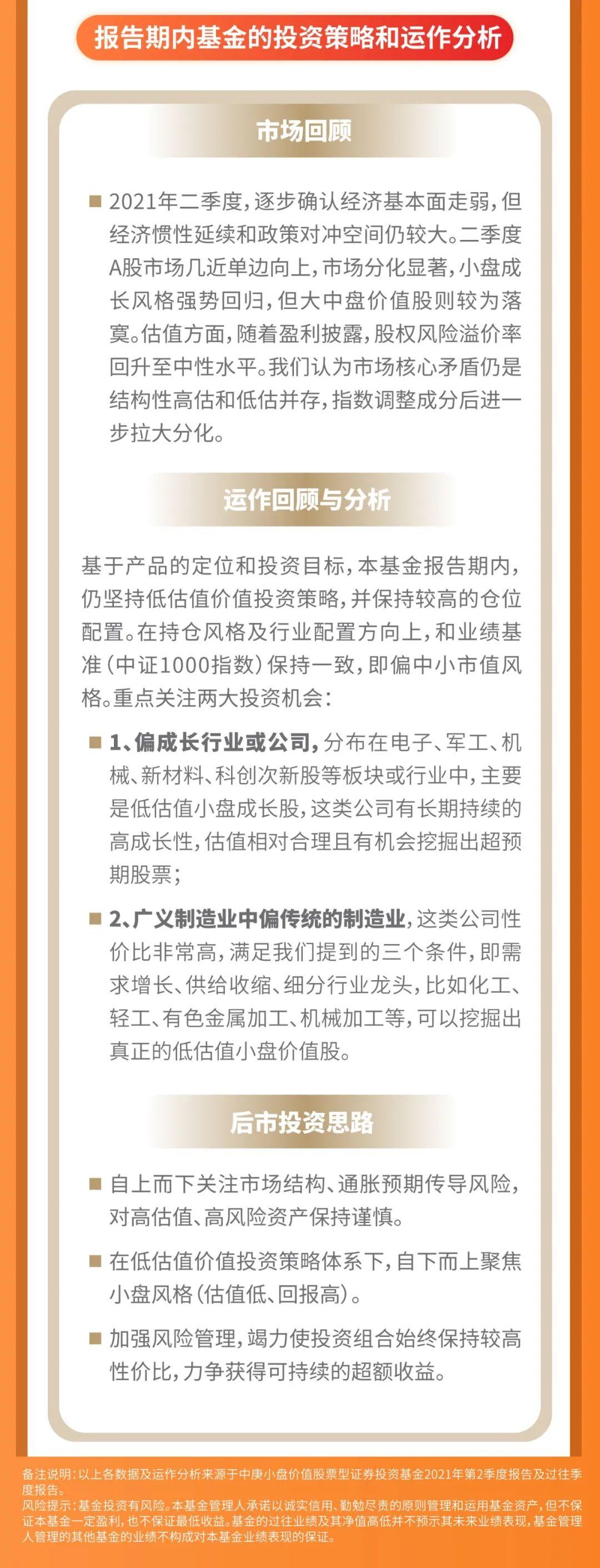 【季报直击】新鲜出炉:中庚小盘价值2021年2季报核心解读